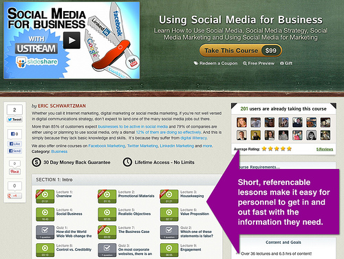 Socia Media Management for Business - Online Social Media Course