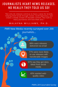 Malayna Williams Journalist Survey